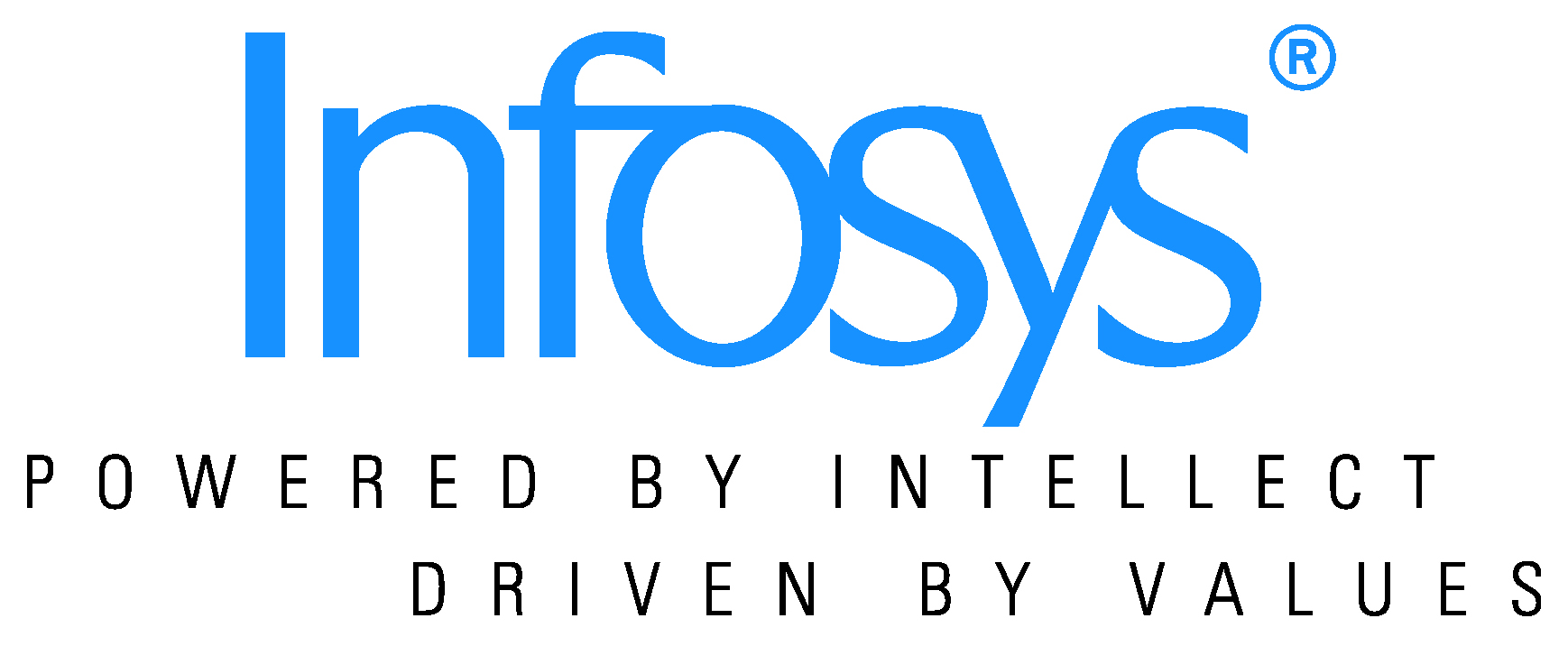 infosys Top Employer in Europe