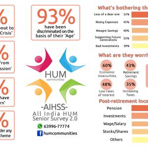 HUM Senior Survey