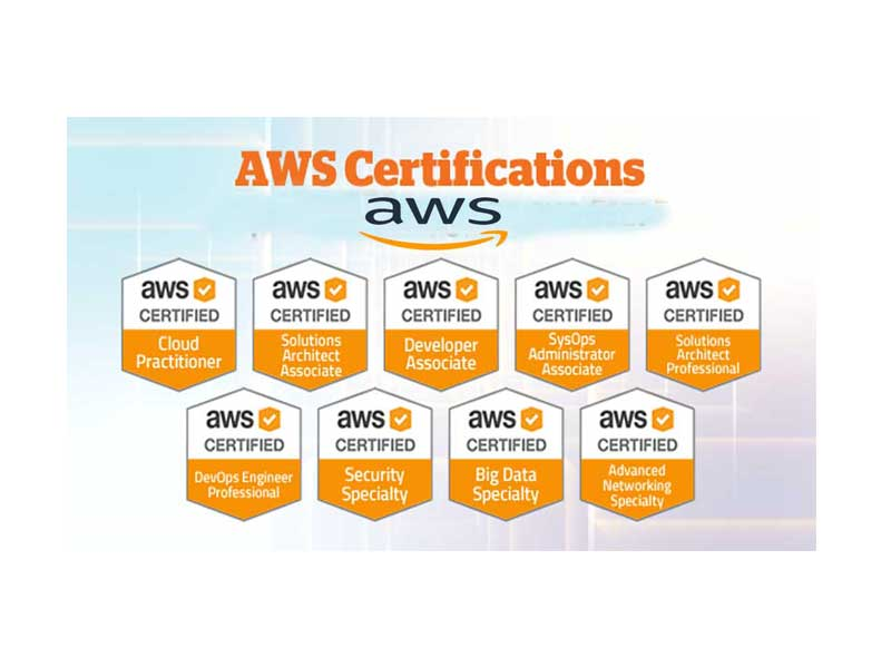 aws-certifications