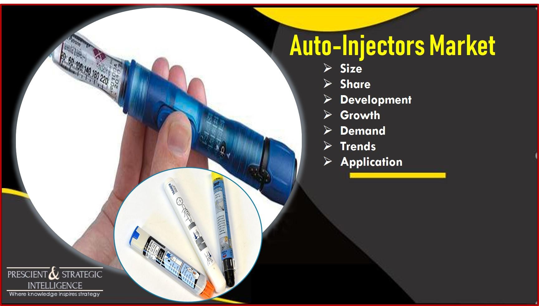 Auto Injectors Market